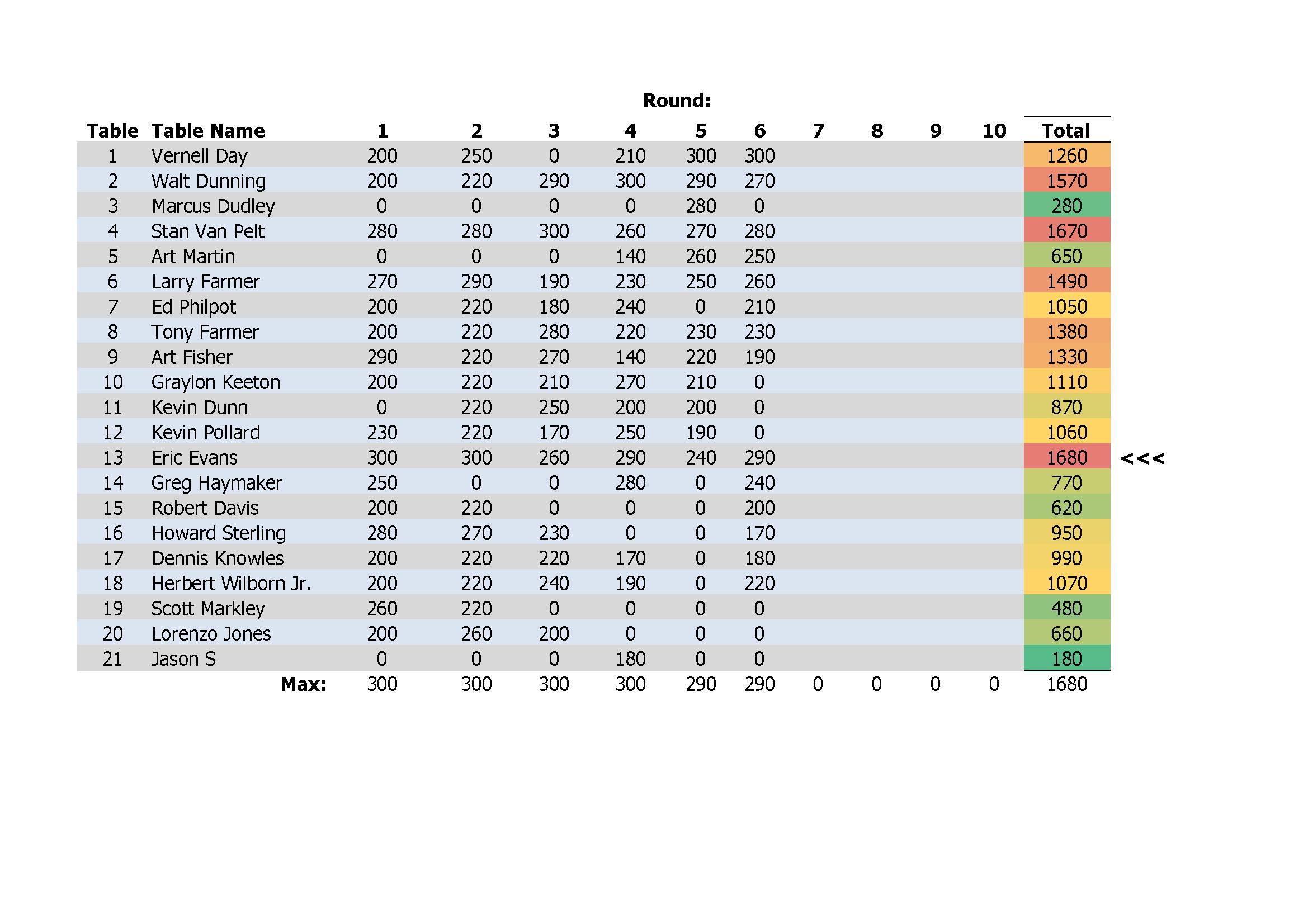 NCBAA Standings - Sheet1